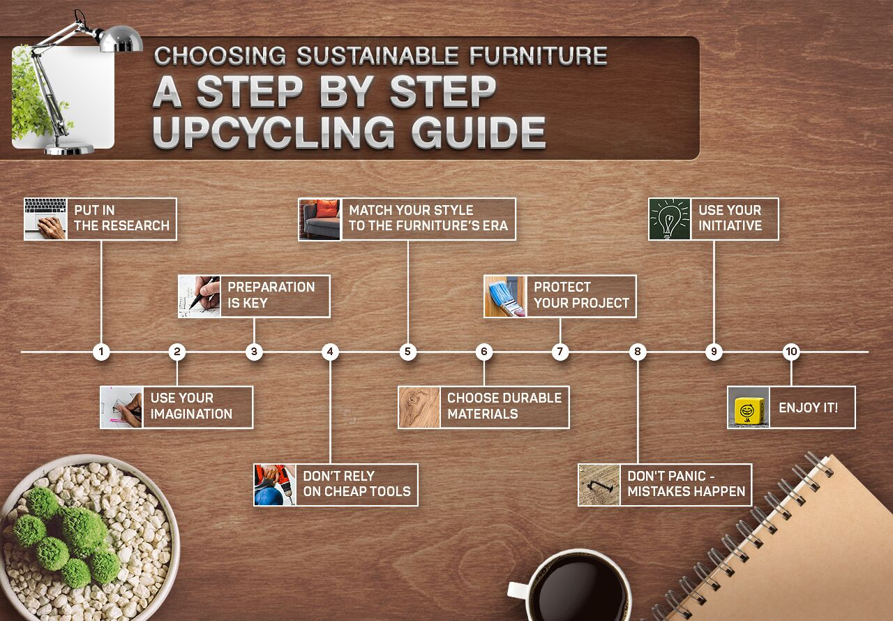 how to choose sustainable furniture